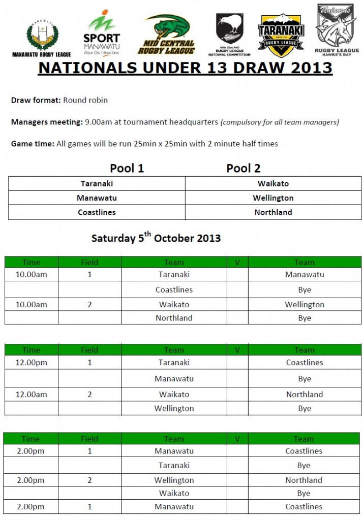 13s Draw - Page 1