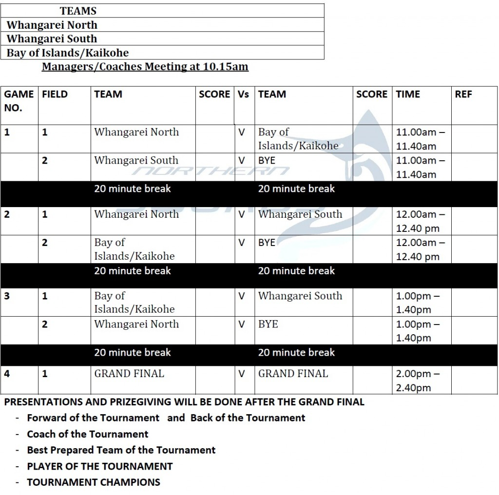 Draw for Triangular Tournament - 17 August